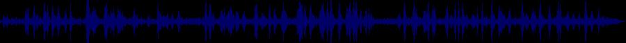 waveform of track #29034