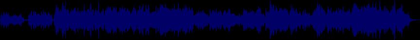waveform of track #29040