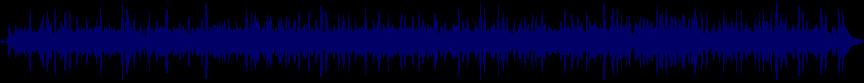waveform of track #29047