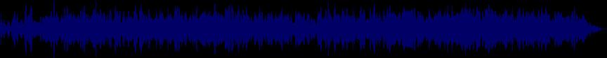 waveform of track #29052