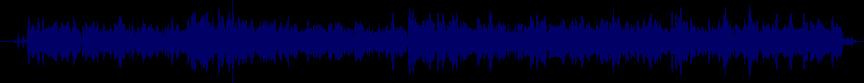 waveform of track #29053