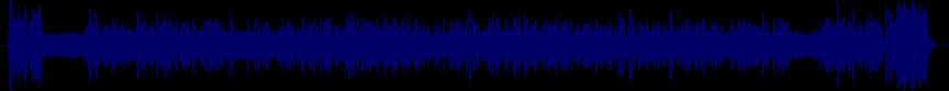 waveform of track #29058