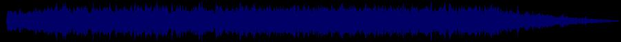 waveform of track #29066