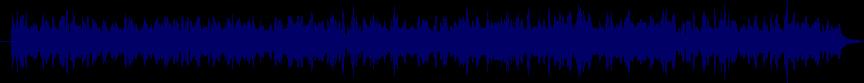 waveform of track #29080