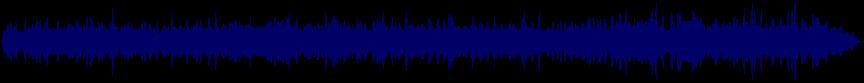 waveform of track #29082
