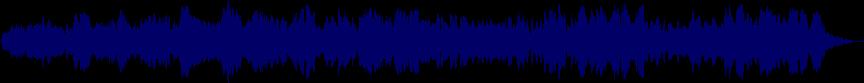 waveform of track #29087