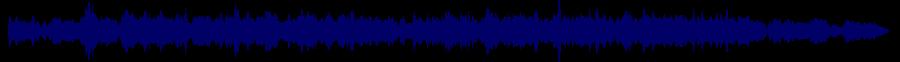 waveform of track #29103