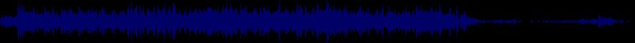 waveform of track #29118