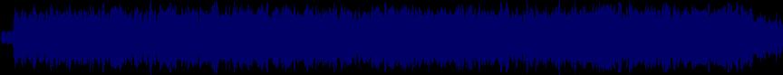 waveform of track #29120