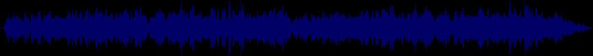 waveform of track #29157