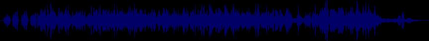 waveform of track #29161