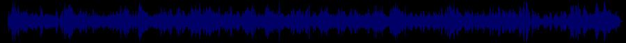 waveform of track #29189