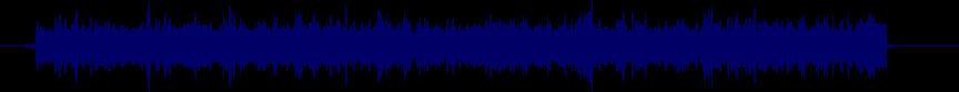waveform of track #29198