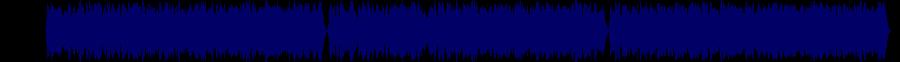 waveform of track #29203