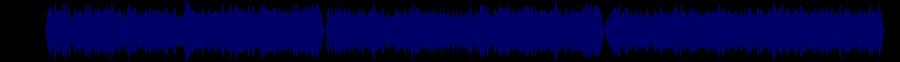 waveform of track #29204