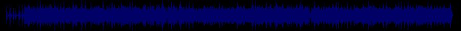 waveform of track #29206