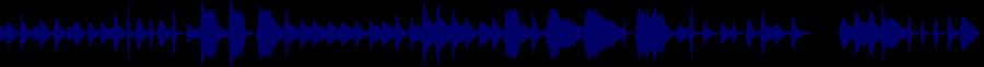 waveform of track #29216