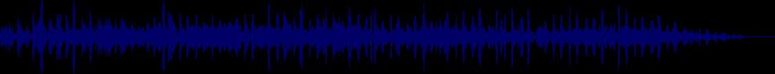 waveform of track #29233