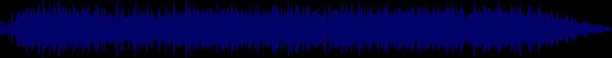 waveform of track #29237
