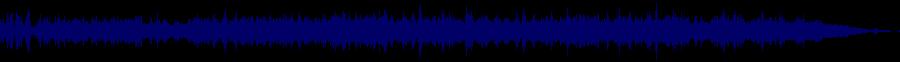 waveform of track #29243