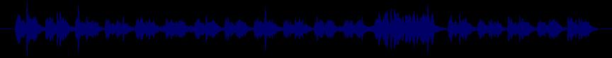 waveform of track #29244