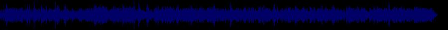waveform of track #29245