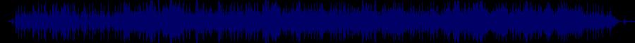 waveform of track #29253