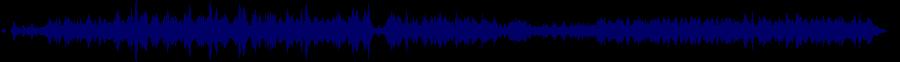 waveform of track #29257