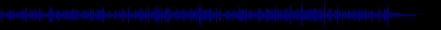 waveform of track #29271