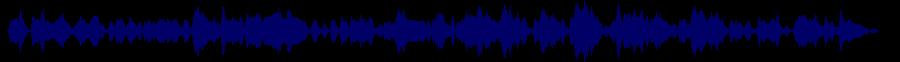 waveform of track #29280