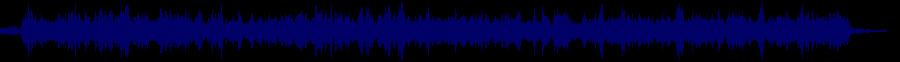 waveform of track #29281