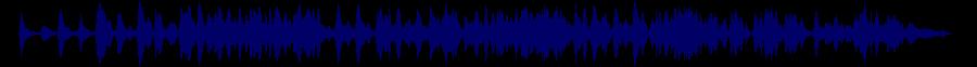 waveform of track #29284
