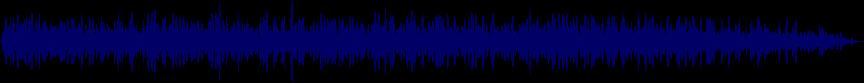 waveform of track #29285