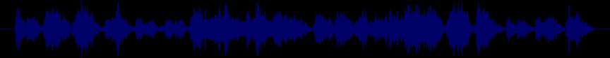 waveform of track #29302