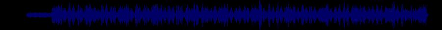 waveform of track #29306