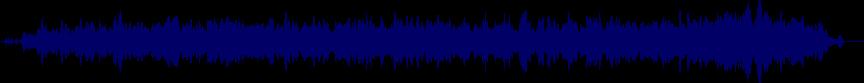 waveform of track #29373