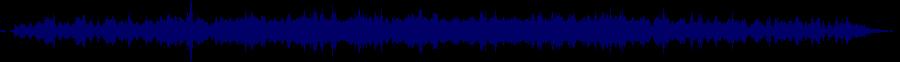 waveform of track #29384