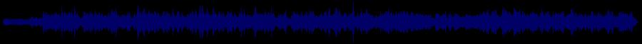 waveform of track #29406
