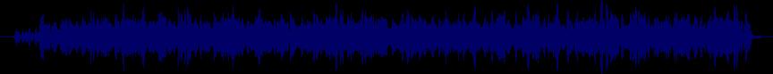 waveform of track #29412
