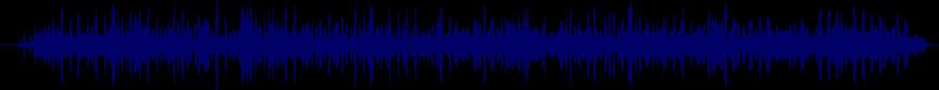 waveform of track #29421