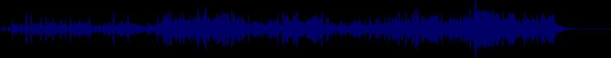 waveform of track #29436