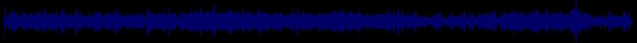 waveform of track #29439