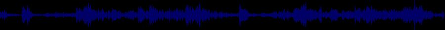 waveform of track #29445