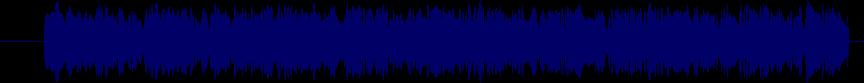 waveform of track #29454