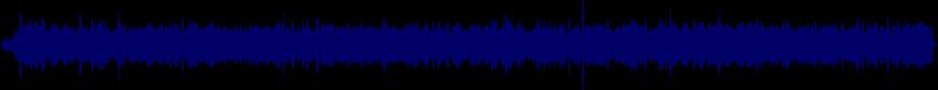 waveform of track #29476