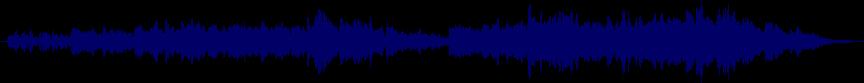 waveform of track #29483
