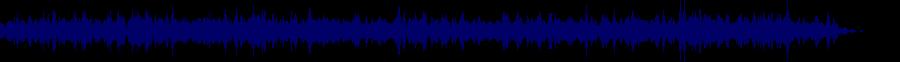 waveform of track #29512