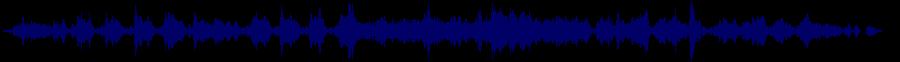 waveform of track #29518