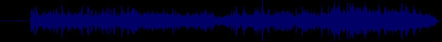 waveform of track #29519