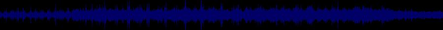 waveform of track #29524